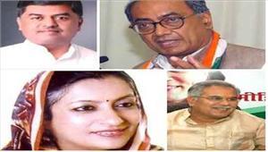 कौन बनेगा छत्तीसगढ़ कांग्रेस प्रभारी जंग जारी
