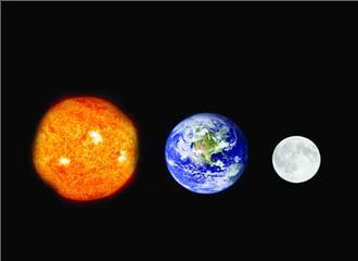 सूरज, चाँद और धरती क्यों हैं?